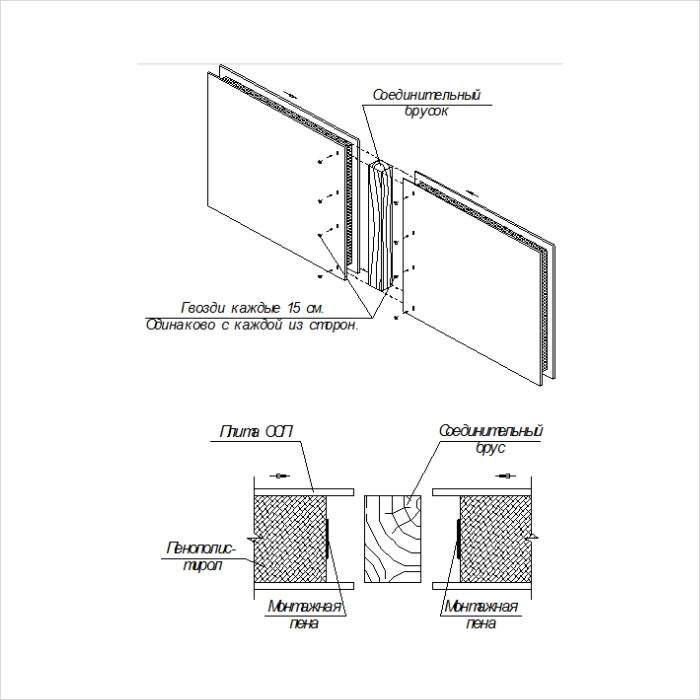 инструкция по постройке